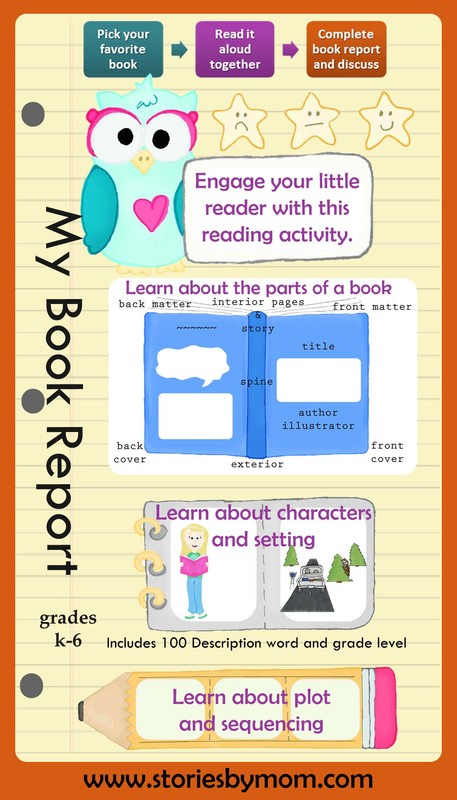book report worksheet for kindergarten 6th grade includes description of book parts information